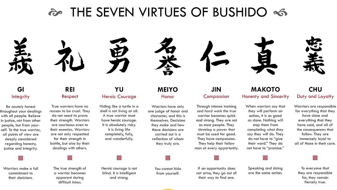 sete virtudes bushido